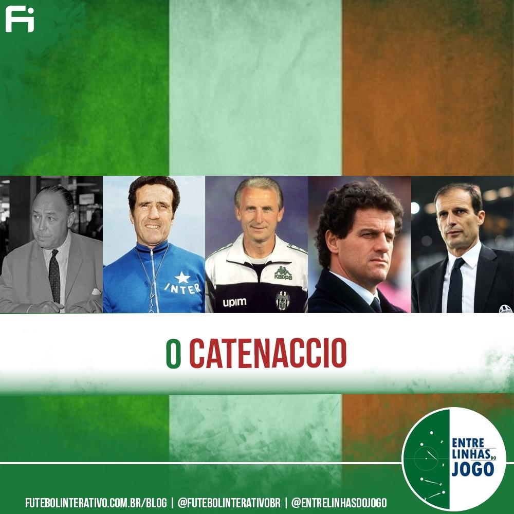 O Catenaccio